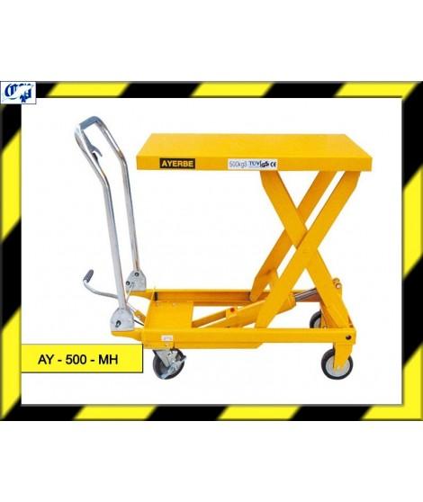 MESA HIDRAULICA - AY - 500 - MH - AYERBE