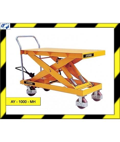 MESA HIDRAULICA - AY - 1000 - MH - AYERBE